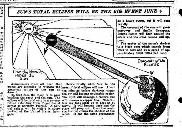 "The Hutchinson News described the solar eclipse as ""the big event"" in its June 1, 1918 edition."