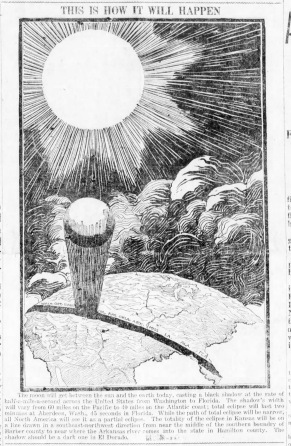 The Walnut Valley Times of Eldorado, Kansas used an illustration to explain the solar eclipse to its readers in the June 8, 1918 edition.